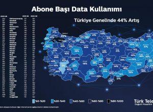 Türkiye'nin Data Kullanımı 2020'de Artarak 186 GB'ı Geçti